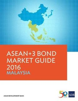 ASEAN+3 Bond Market Guide 2016: Malaysia